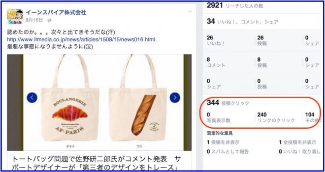 2015年8月Facebookページ投稿クリック数ランキング20