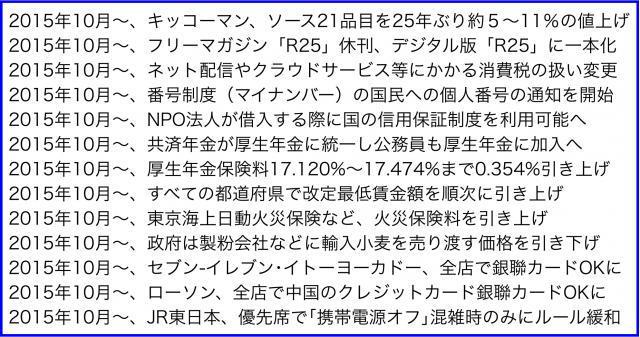 2015年(平成27年)10月から変わること:消費税10%だったら