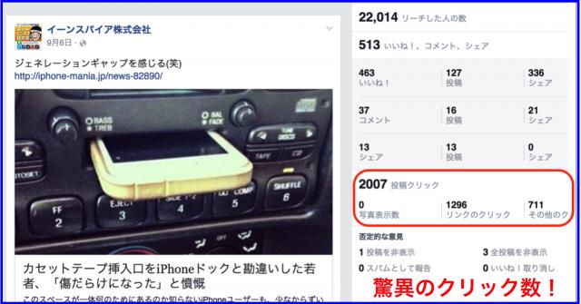 2015年9月Facebookページ投稿クリック数ランキング20