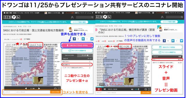 ニコナレ動画=SlideShare似プレゼン+ニコ動コメント+音声