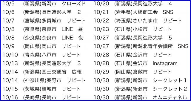 2015年10月以降の講演予定で注目セミナー(新潟県外も多数)