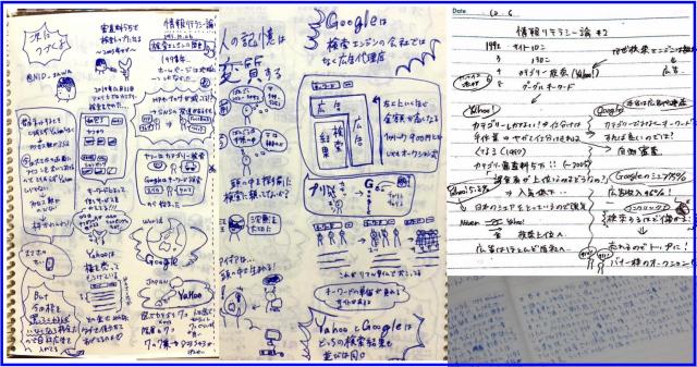 情報リテラシー論02検索エンジンの変遷まとめ・長岡造形大学