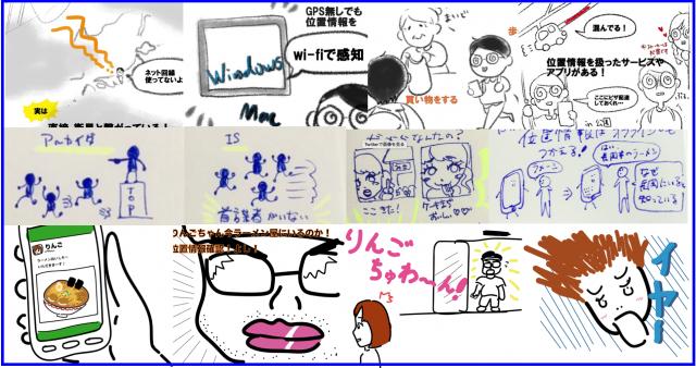 情報リテラシー論07位置情報(GPS)サービス・長岡造形大学