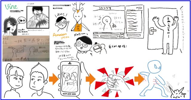 情報リテラシー論09様々な動画とネット生配信・長岡造形大学