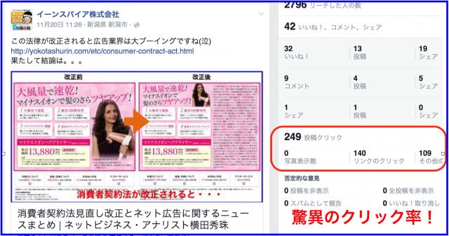 2015年11月Facebookページ投稿クリック数ランキング20