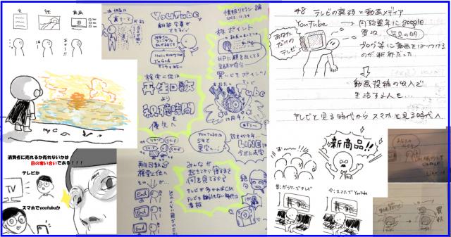 情報リテラシー論08TVの衰弱と動画メディア・長岡造形大学