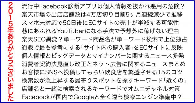 新潟ネットビジネス・アナリストの2015年ブログ評価20選