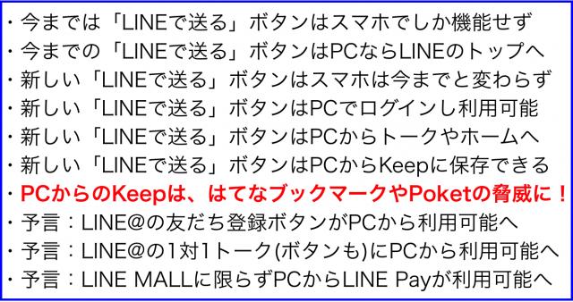 PCで利用可の新「LINEで送る」ボタン⇒はてブやPoket脅威に