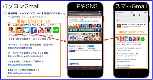 Gmailの署名にSNSへリンクで飛ばせるアイコンを載せる方法