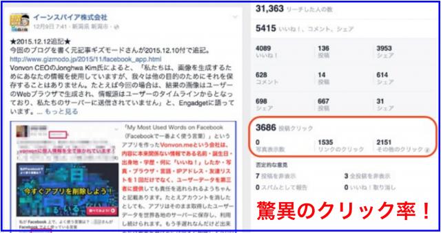 2015年12月Facebookページ投稿クリック数ランキング20