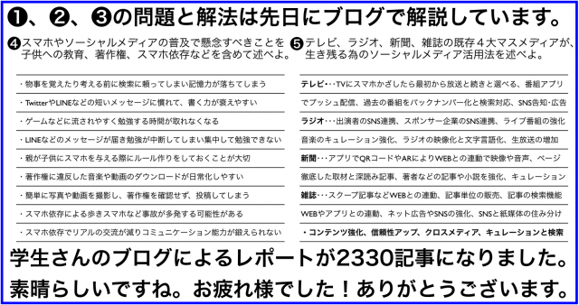 情報リテラシー論16テストと模範解答を解説・長岡造形大学