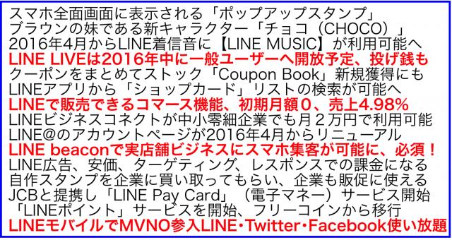 3/24「LINE CONFERENCE TOKYO 2016」スライドまとめ