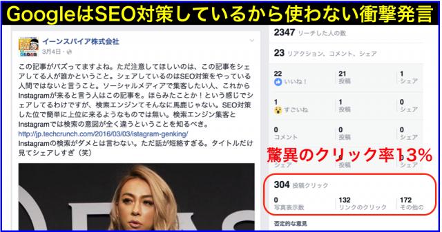 2016年3月Facebookページ投稿クリック数ランキング20
