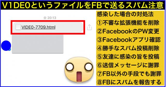 FacebookでV1DE0-(4桁数字).htmlのメッセージを送るスパム対処法
