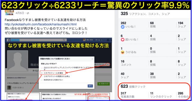 2016年4月Facebookページ投稿クリック数ランキング20