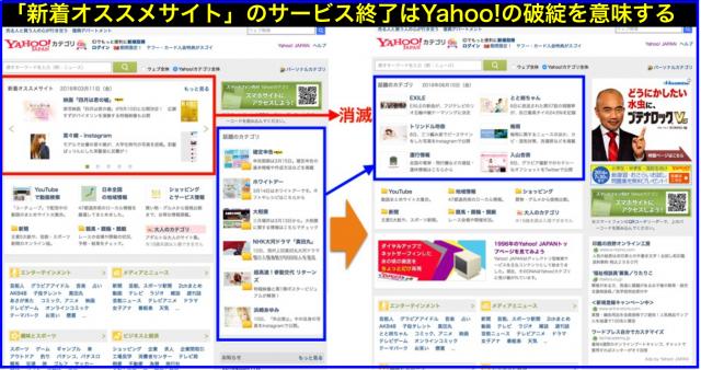 Yahoo!カテゴリ「新着オススメサイト」サービスが6/8に終了