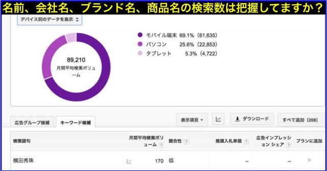 exciteニュース「横田秀珠」キーワード登録を機に検索数を調査