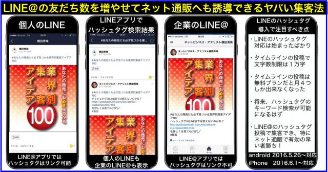 LINEハッシュタグ投稿でLINE@に集客し通販へ誘導する方法