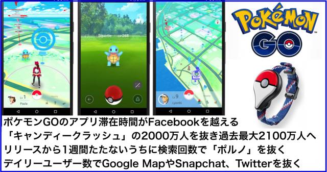 ポケモンGO(Pokemon GO)位置情報ARゲームアプリまとめ