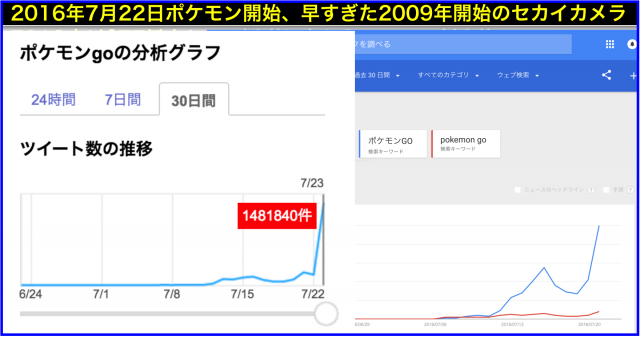 ポケモンGO日本開始!LINEスマホとソフトバンク動向に注目