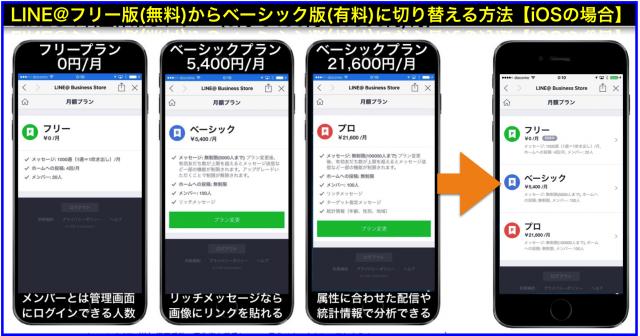 LINE@フリー版(無料)からベーシック版(有料)に切り替える方法【iOSの場合】