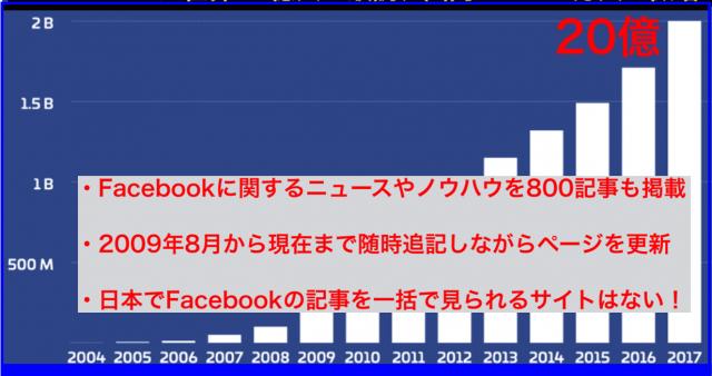 Facebook:コンサルタントによるセミナー講演講師のネタ帳2