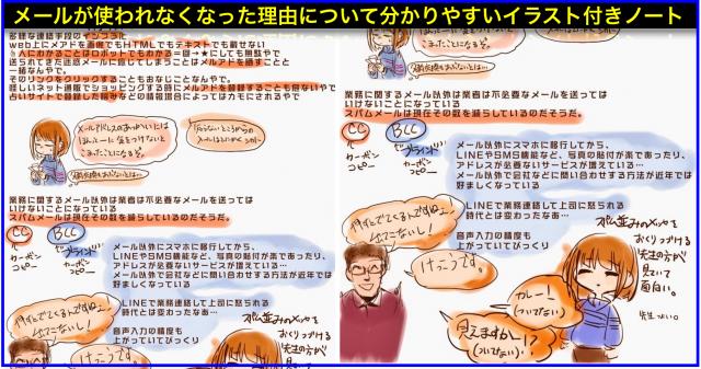 情報リテラシー論07多様な連絡手段インフラ化・長岡造形大学