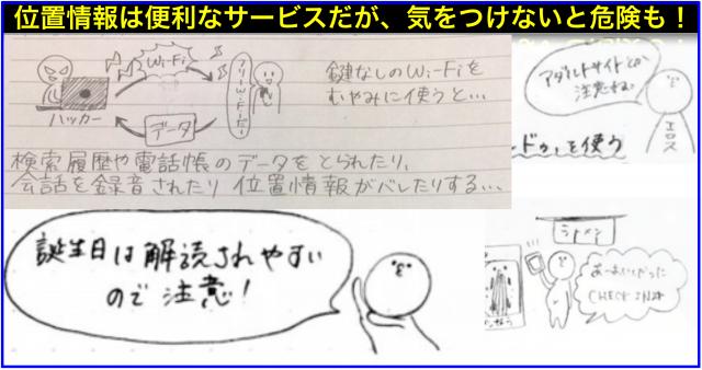 情報リテラシー論08位置情報で激変の生活習慣・長岡造形大学
