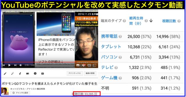 情報リテラシー論09TVの衰弱と動画メディア・長岡造形大学