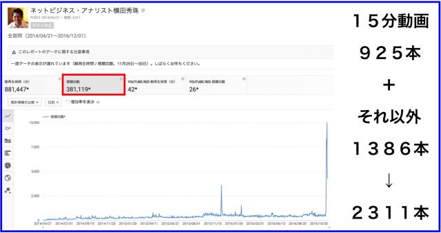 2016年11月のハウツー&レビュー無料YouTube動画34本