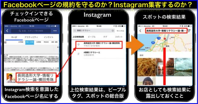 Facebookページ連動のInstagram位置情報を活用する方法
