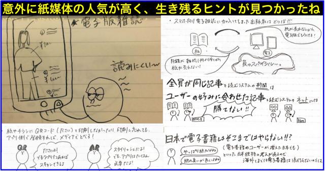 情報リテラシー論11苦戦する紙媒体と電子書籍・長岡造形大学
