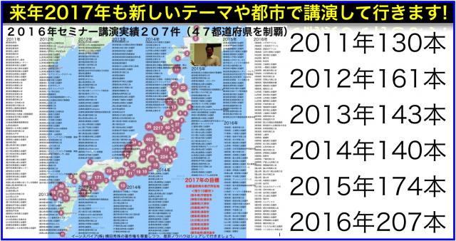 2016年セミナー講演実績207件56テーマ⇒47都道府県制覇