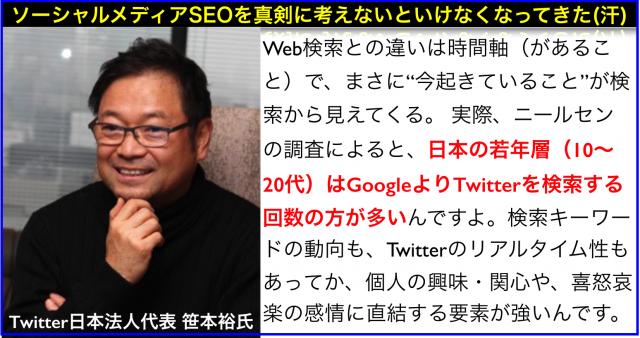 日本の10・20代はGoogleよりTwitterで検索する回数が多い