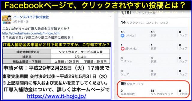 2017年2月Facebookページ投稿クリック数ランキング20