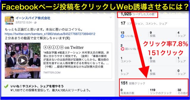 2017年3月Facebookページ投稿クリック数ランキング20