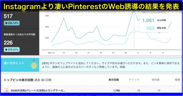 Pinterest内の検索で上位表示してWebサイトへ誘導する方法