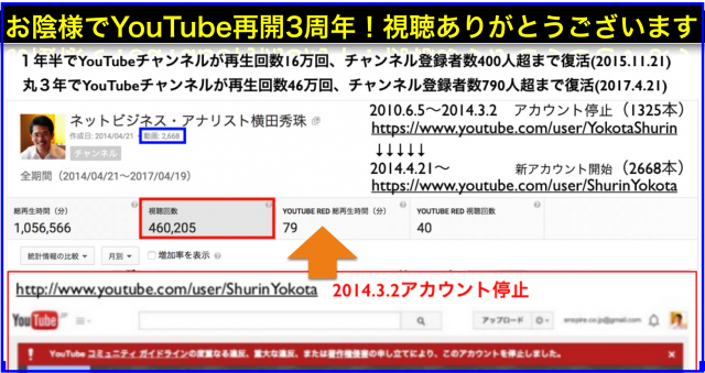 YouTube丸3年で再生回数46万回チャンネル登録者数790人