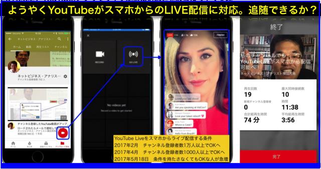 YouTube LIVEがYouTubeスマホアプリから誰でもライブ配信が可能へ