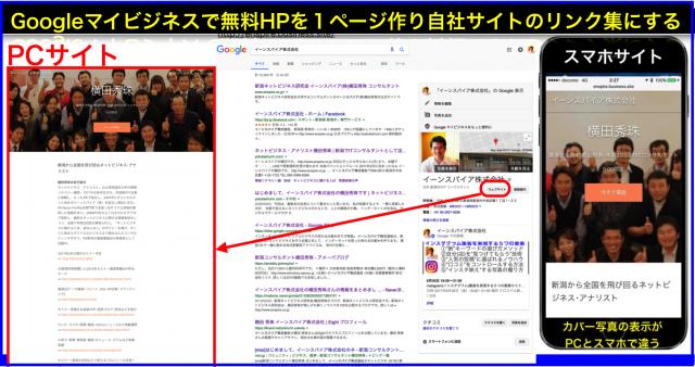 Googleマイビジネスから無料のHPを1ページ作成し飛ばせる