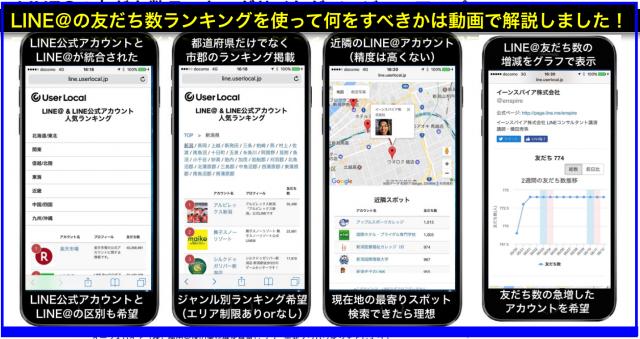 User LocalのLINE@&LINE公式アカウント人気ランキング