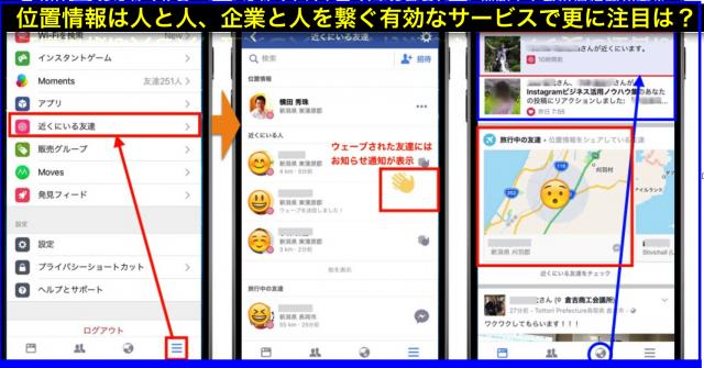 Facebook「近くにいる友達」と「スポット情報」のプッシュ通知
