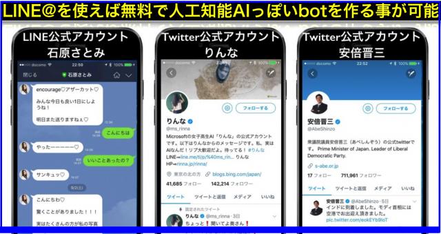 LINE@の自動応答とキーワード応答メッセージで人工知能BOT代用