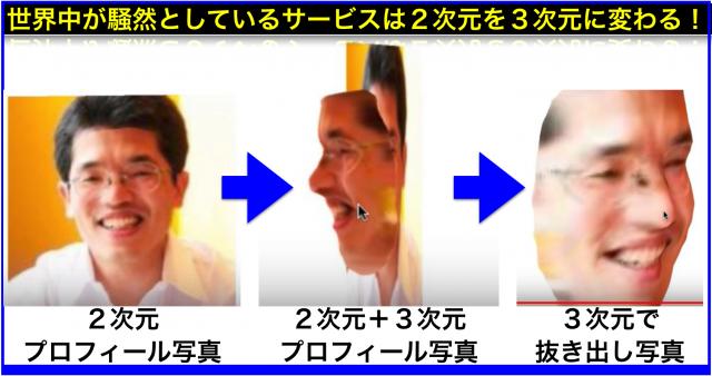 2次元プロフィール写真が人工知能(AI)で3D顔面(3次元)変換