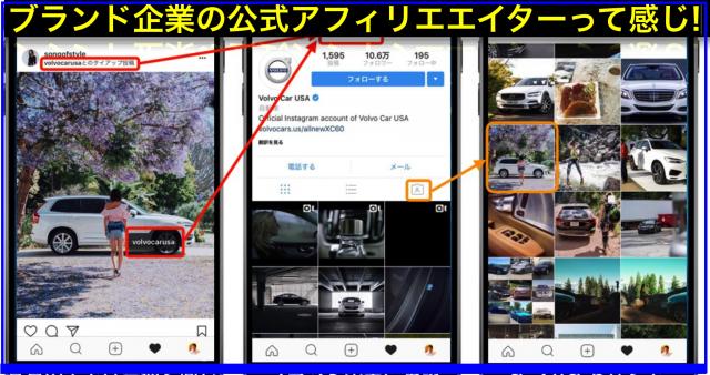 Instagramブランドコンテンツでのタグ付けタイアップ投稿