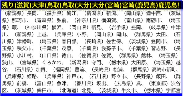 2017年10月以降の講演予定で注目セミナー(新潟県外も多数)