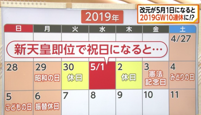 2017年(平成29年)12月から変わること:改元日程が正式決定