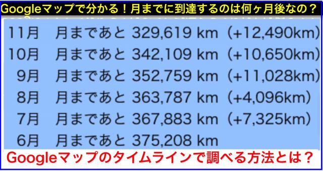 Googleマップのタイムラインで分かる月毎の移動距離と累計