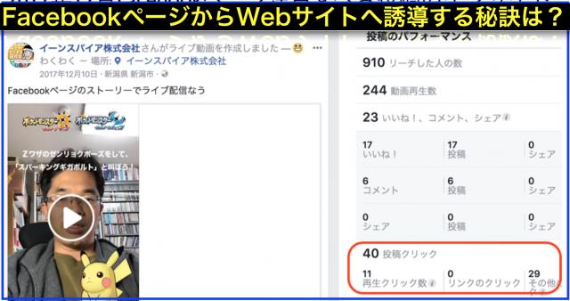 2017年12月Facebookページ投稿クリック数ランキング20