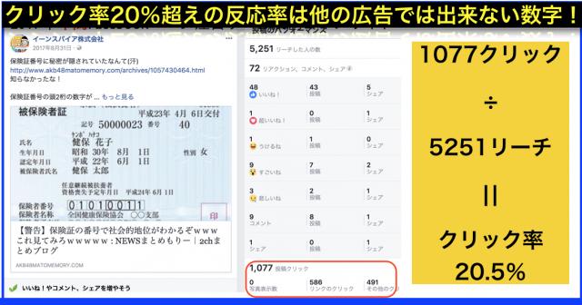 2017年Facebookページのクリック数ランキング年間20傑